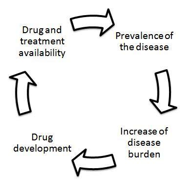 Writing a scientific research proposal experimental design